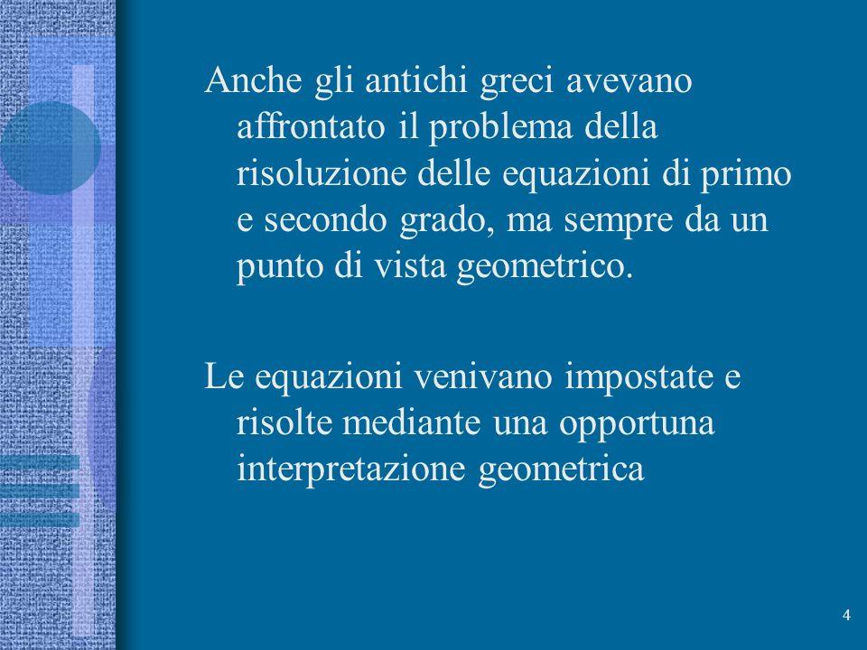 Anche gli antichi greci avevano affrontato il problema della risoluzione delle equazioni di primo e secondo grado, ma sempre da un punto di vista geometrico.