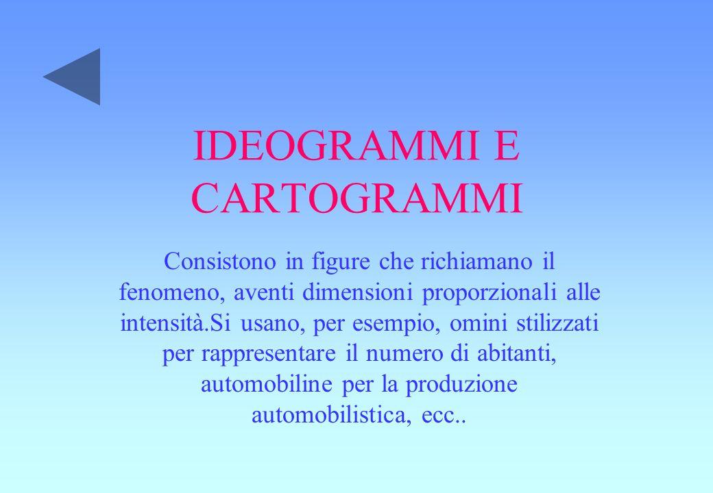 IDEOGRAMMI E CARTOGRAMMI
