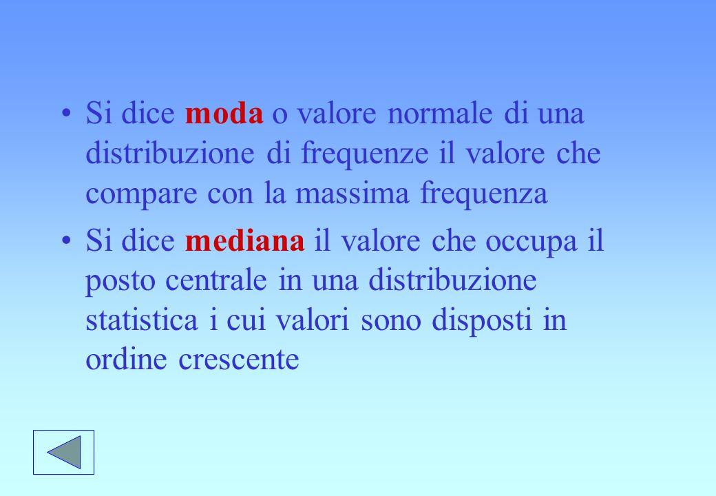 Si dice moda o valore normale di una distribuzione di frequenze il valore che compare con la massima frequenza