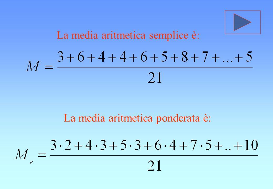 La media aritmetica semplice è: