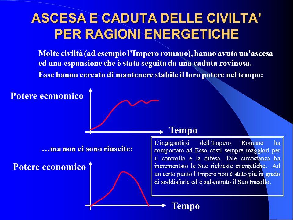 ASCESA E CADUTA DELLE CIVILTA' PER RAGIONI ENERGETICHE