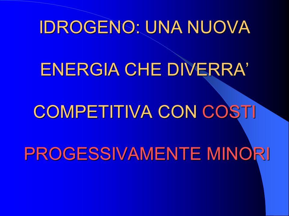 IDROGENO: UNA NUOVA ENERGIA CHE DIVERRA' COMPETITIVA CON COSTI PROGESSIVAMENTE MINORI