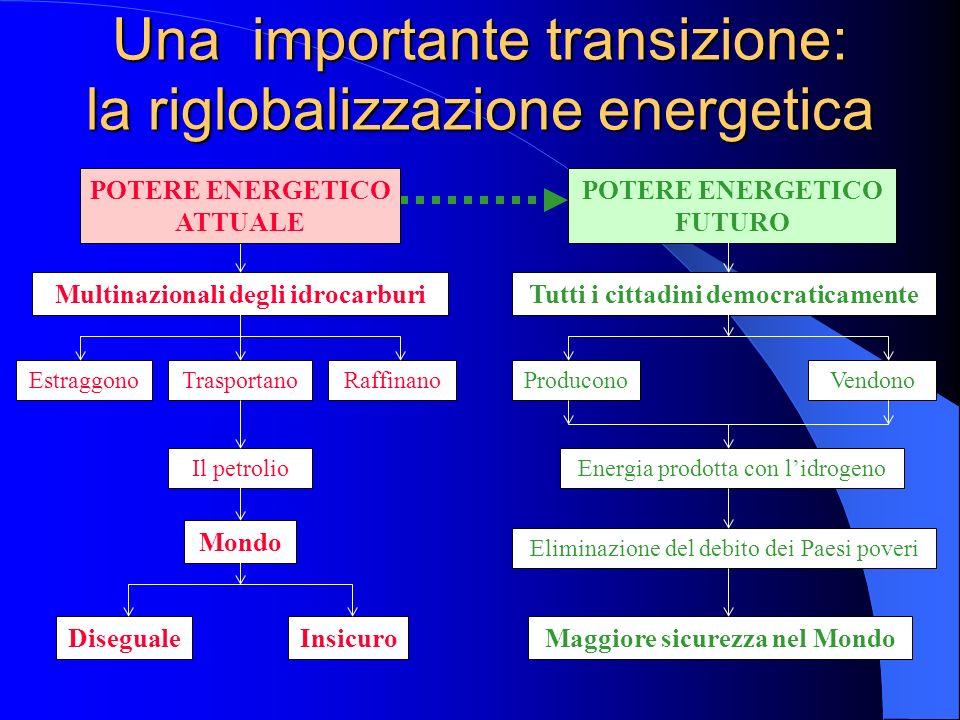 Una importante transizione: la riglobalizzazione energetica