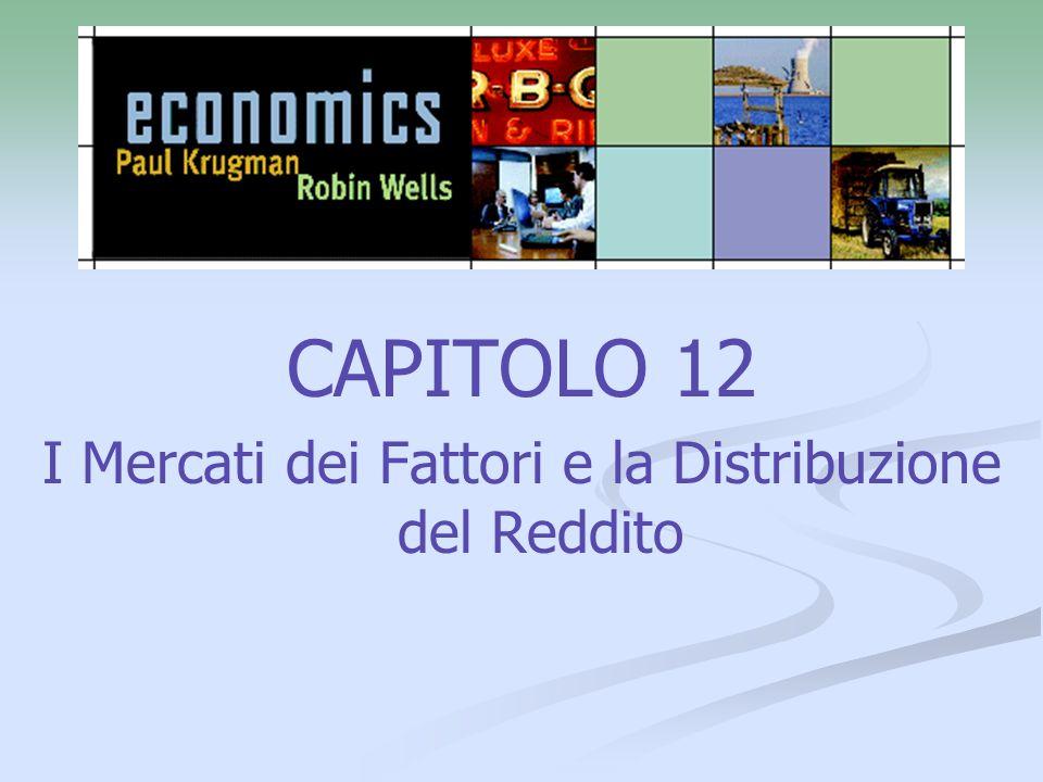 I Mercati dei Fattori e la Distribuzione del Reddito