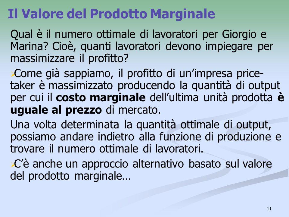 Il Valore del Prodotto Marginale