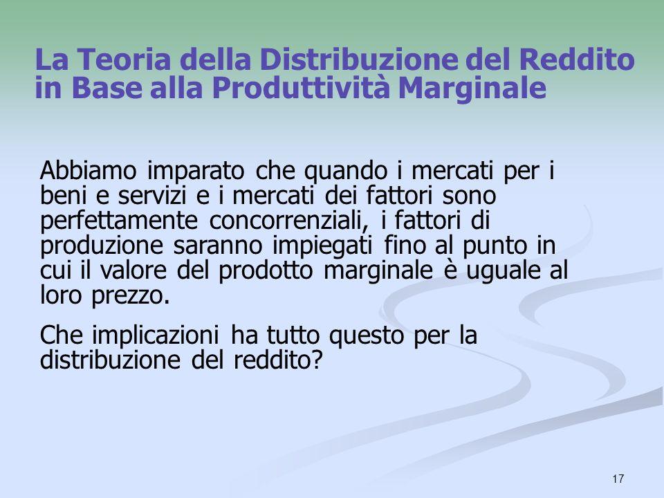 La Teoria della Distribuzione del Reddito in Base alla Produttività Marginale