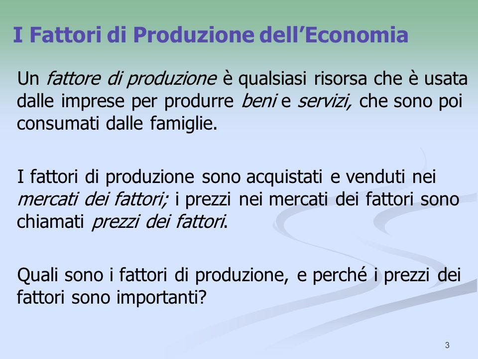 I Fattori di Produzione dell'Economia