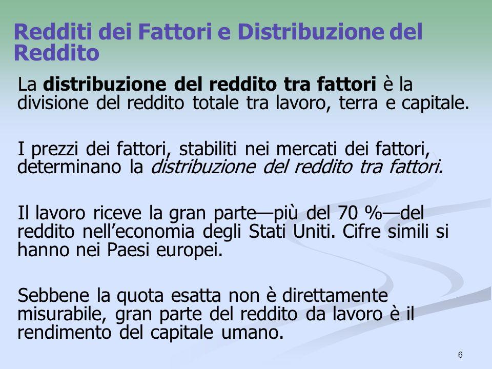 Redditi dei Fattori e Distribuzione del Reddito