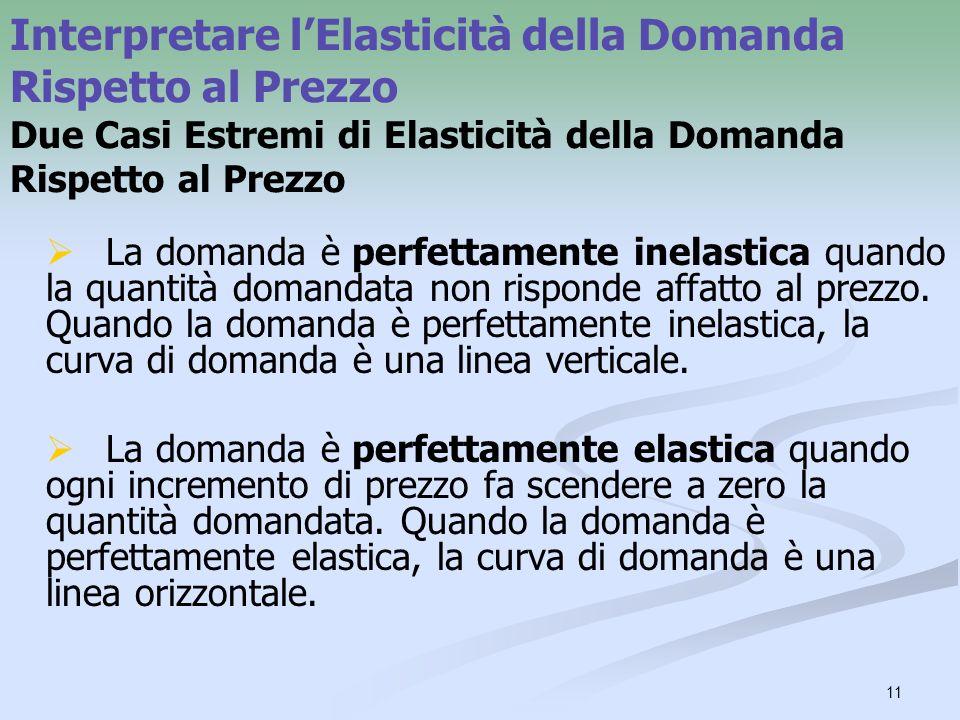 Interpretare l'Elasticità della Domanda Rispetto al Prezzo Due Casi Estremi di Elasticità della Domanda Rispetto al Prezzo