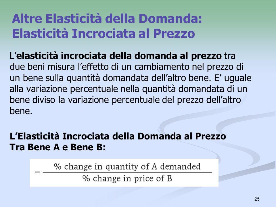 Altre Elasticità della Domanda: Elasticità Incrociata al Prezzo