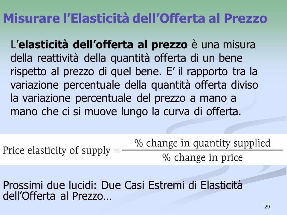Misurare l'Elasticità dell'Offerta al Prezzo