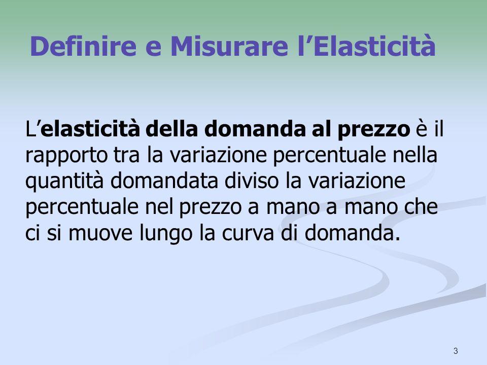 Definire e Misurare l'Elasticità