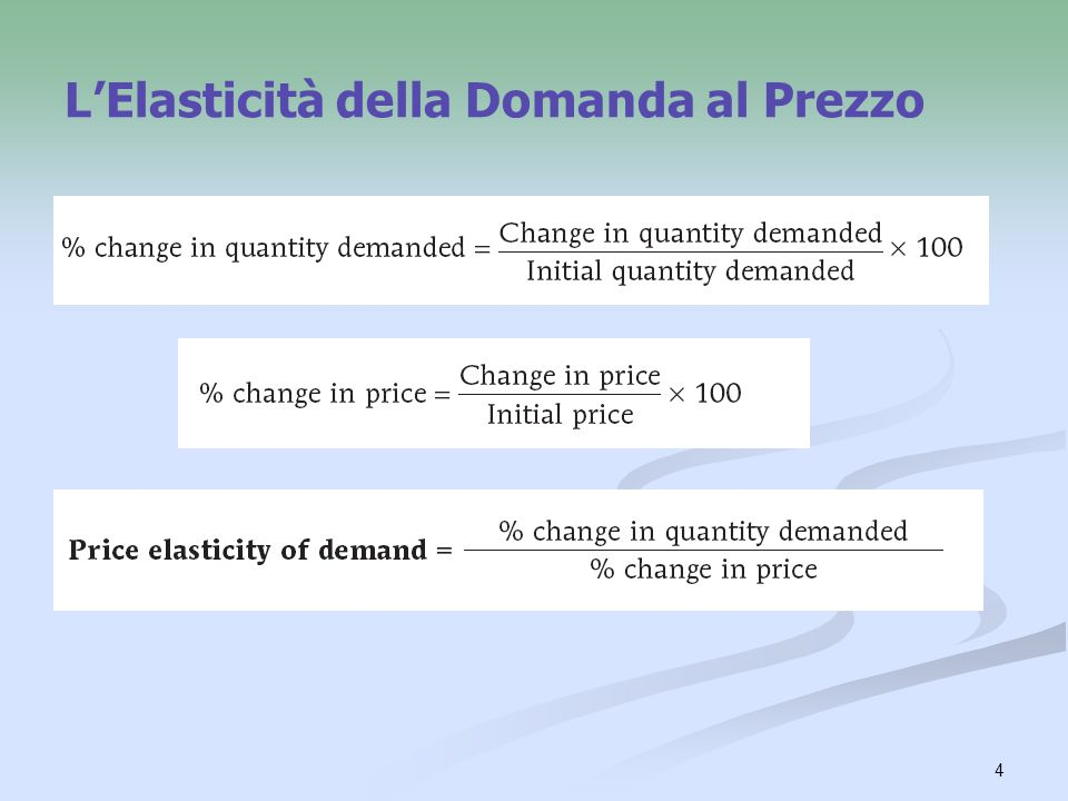 L'Elasticità della Domanda al Prezzo