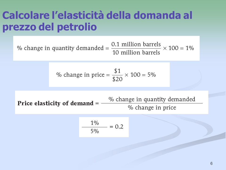 Calcolare l'elasticità della domanda al prezzo del petrolio