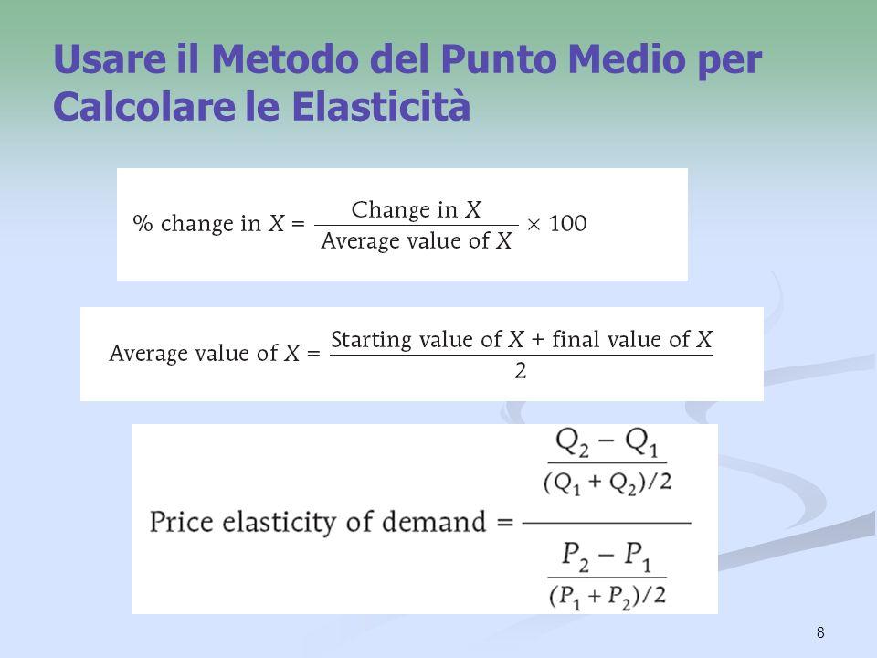 Usare il Metodo del Punto Medio per Calcolare le Elasticità