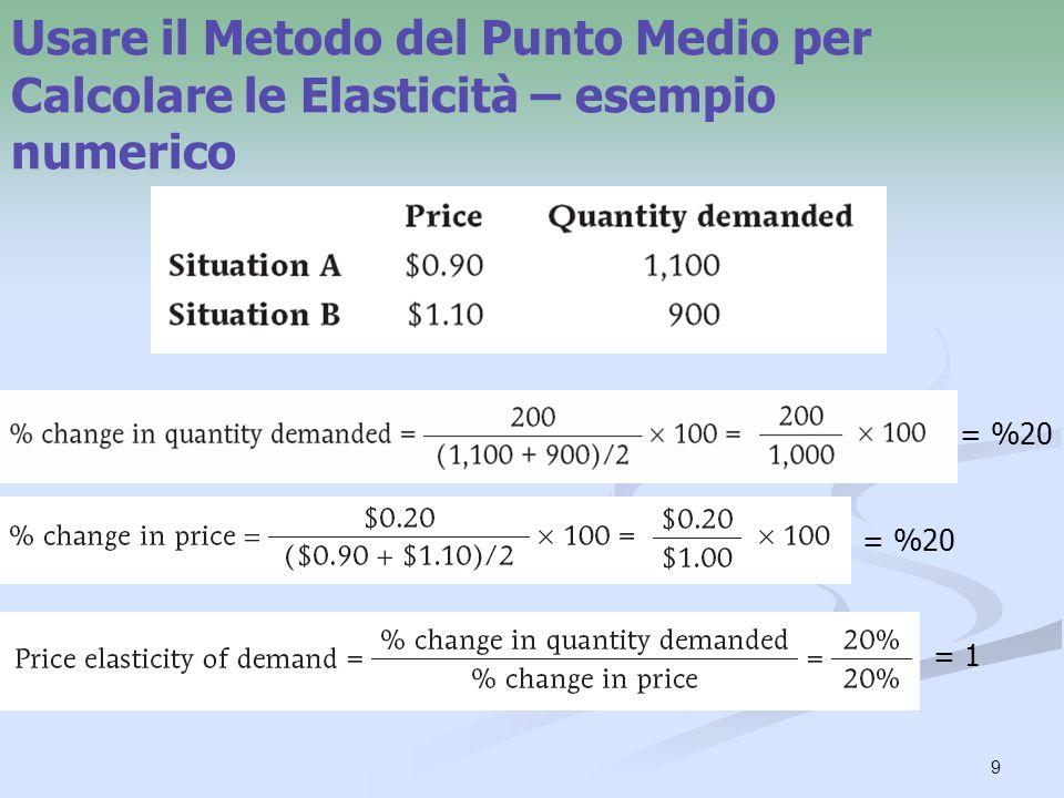 Usare il Metodo del Punto Medio per Calcolare le Elasticità – esempio numerico