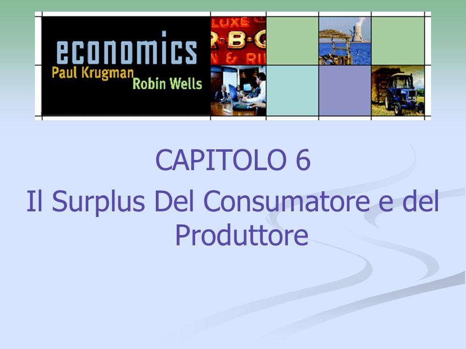 Il Surplus Del Consumatore e del Produttore