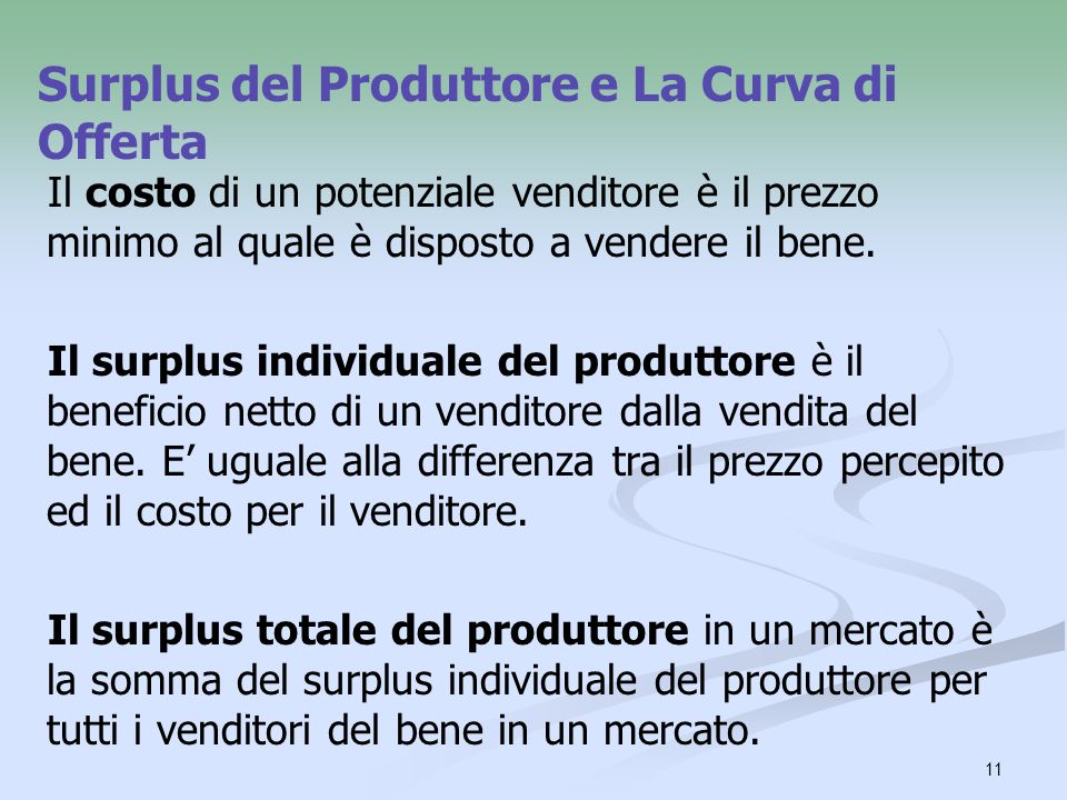 Surplus del Produttore e La Curva di Offerta