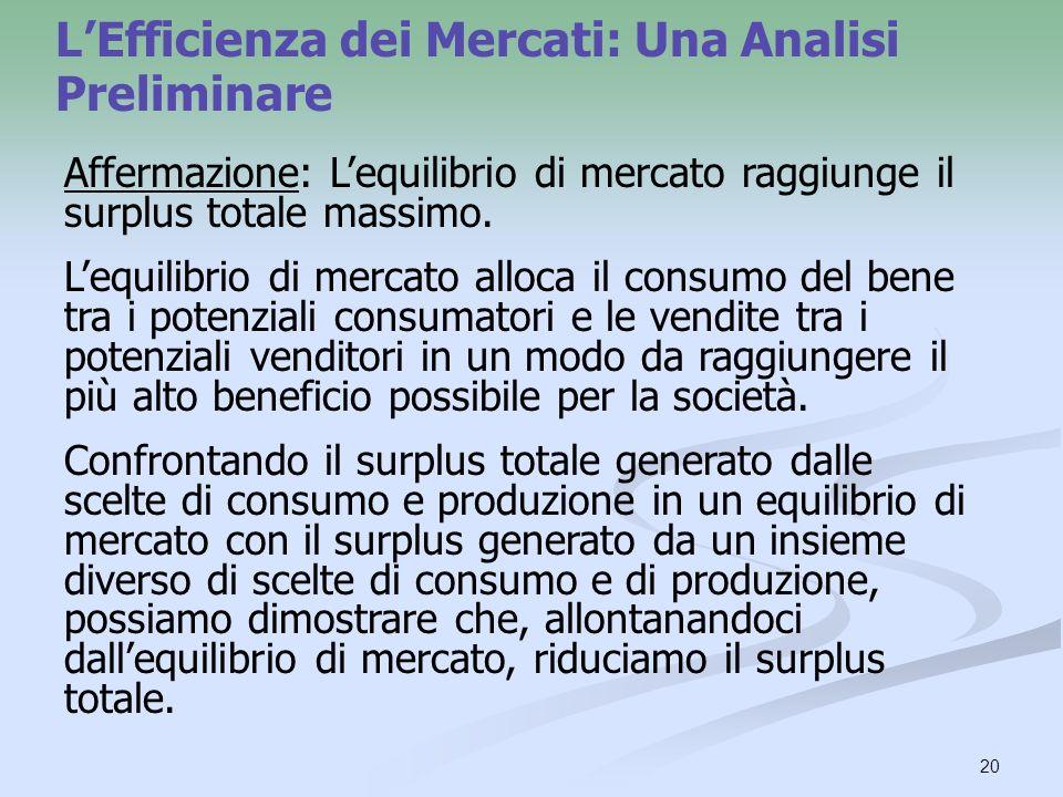 L'Efficienza dei Mercati: Una Analisi Preliminare