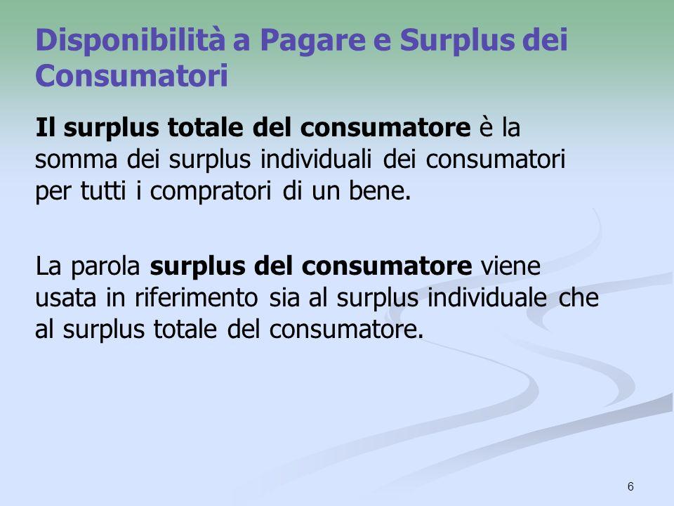 Disponibilità a Pagare e Surplus dei Consumatori