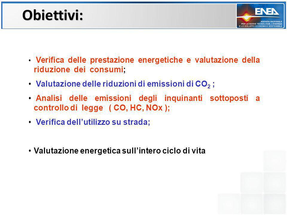 Obiettivi: Valutazione delle riduzioni di emissioni di CO2 ;