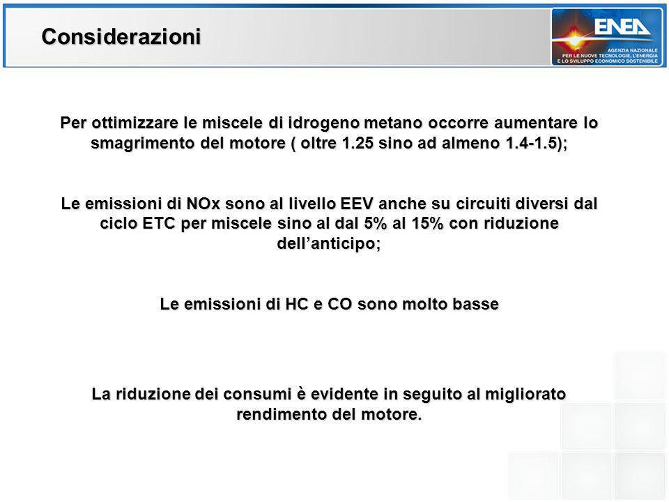 Le emissioni di HC e CO sono molto basse