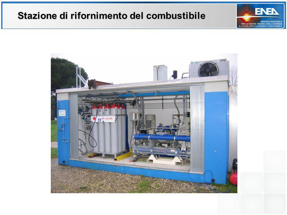 Stazione di rifornimento del combustibile