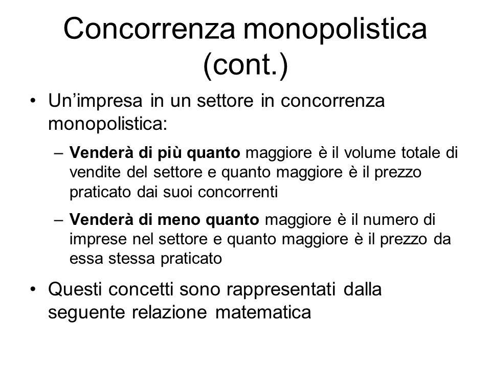 Concorrenza monopolistica (cont.)
