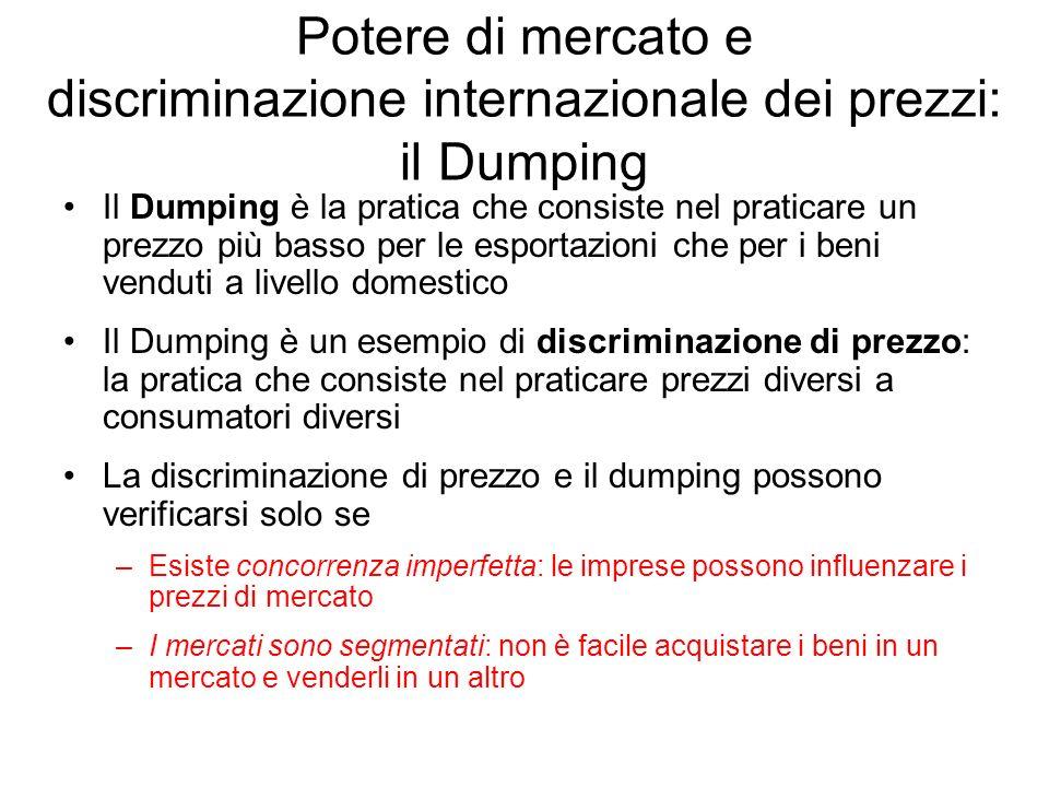 Potere di mercato e discriminazione internazionale dei prezzi: il Dumping