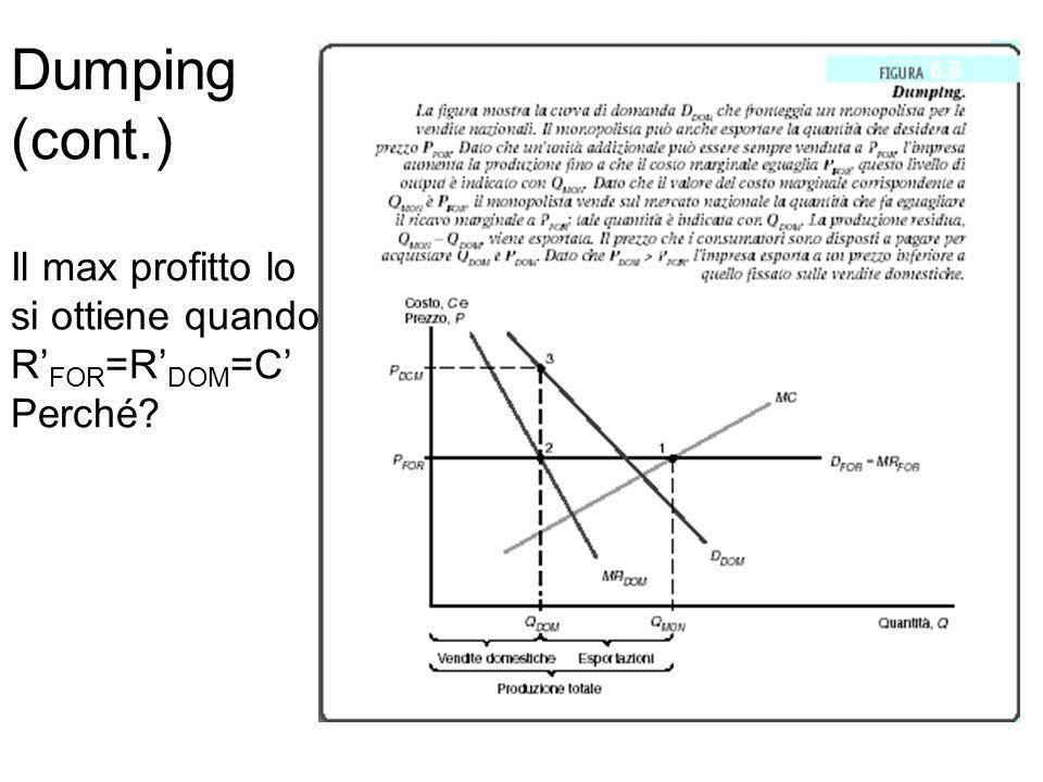 Dumping (cont.) Il max profitto lo si ottiene quando R'FOR=R'DOM=C' Perché