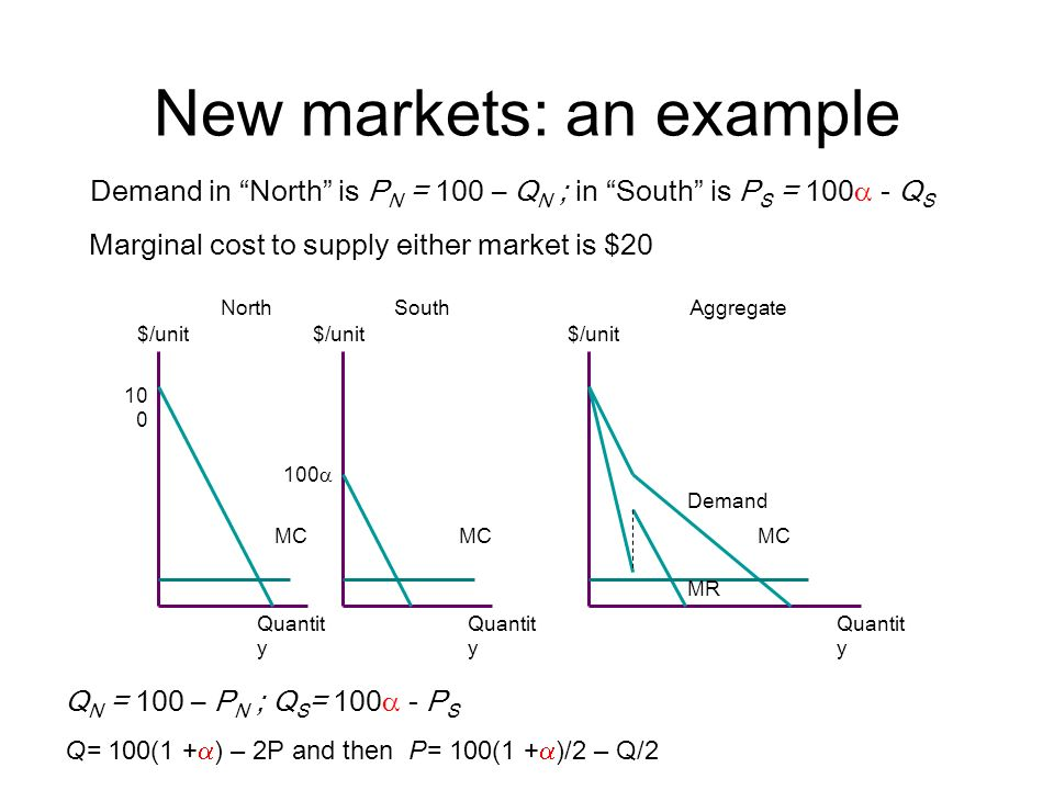 New markets: an example