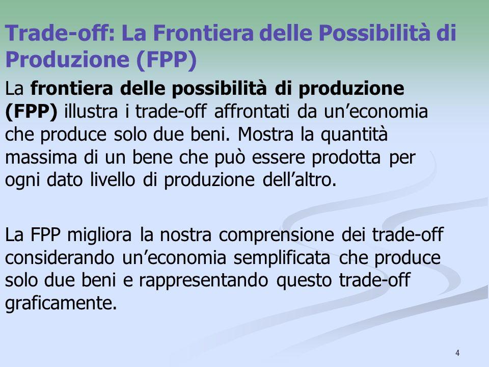 Trade-off: La Frontiera delle Possibilità di Produzione (FPP)