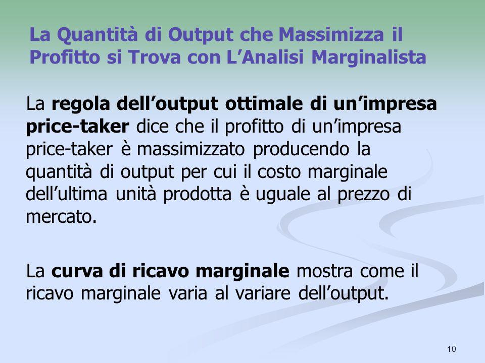La Quantità di Output che Massimizza il Profitto si Trova con L'Analisi Marginalista