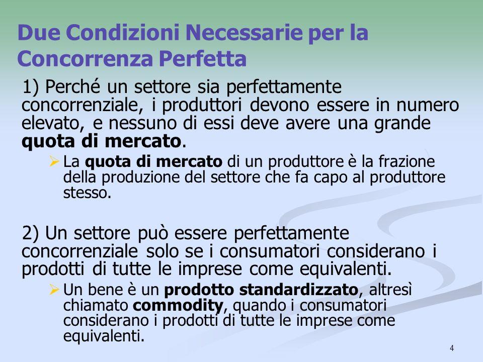 Due Condizioni Necessarie per la Concorrenza Perfetta