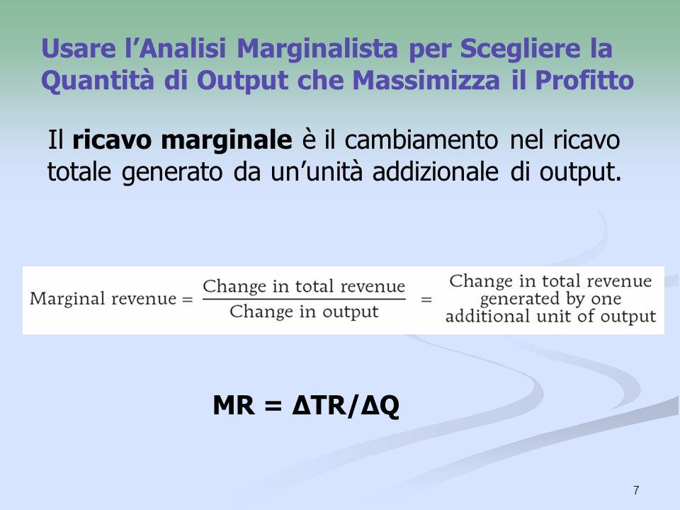 Usare l'Analisi Marginalista per Scegliere la Quantità di Output che Massimizza il Profitto