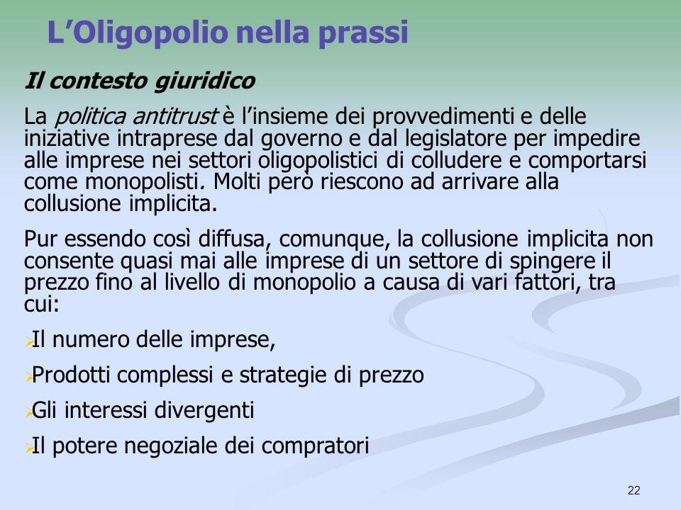 L'Oligopolio nella prassi