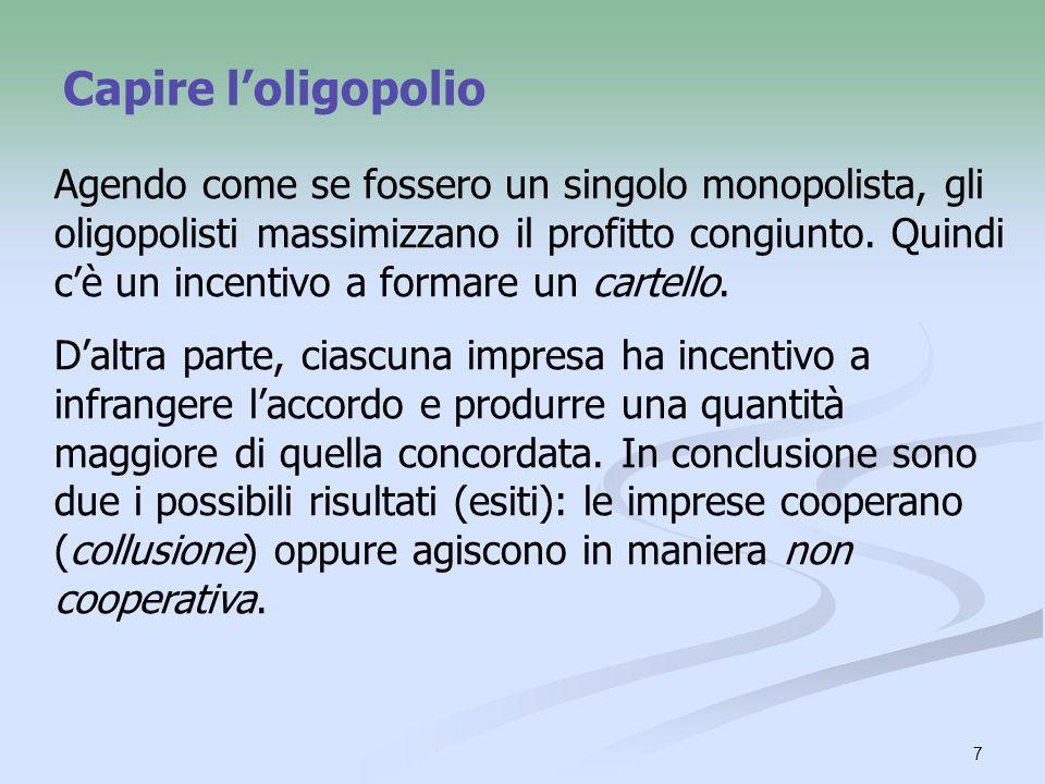 Capire l'oligopolio