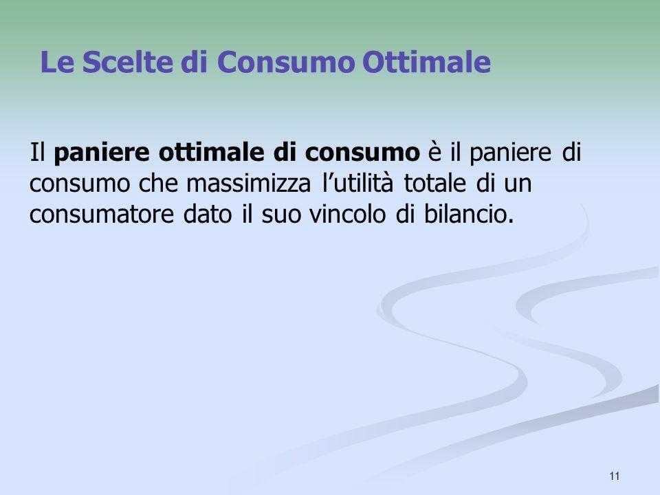 Le Scelte di Consumo Ottimale