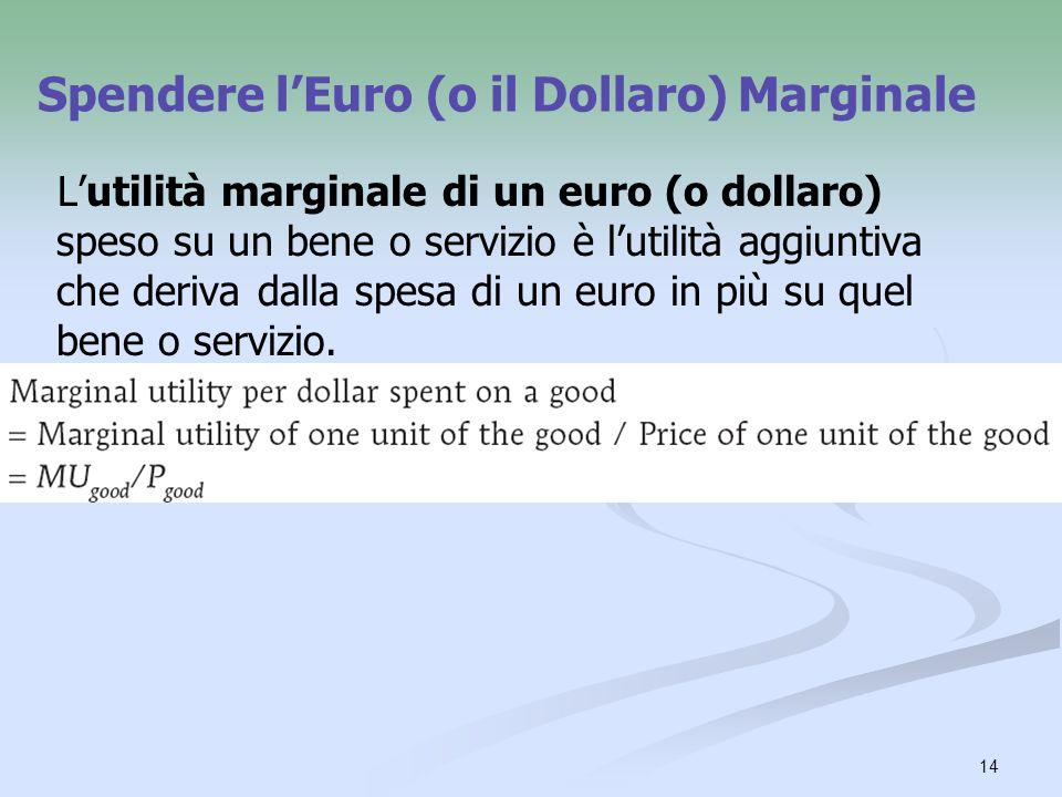Spendere l'Euro (o il Dollaro) Marginale