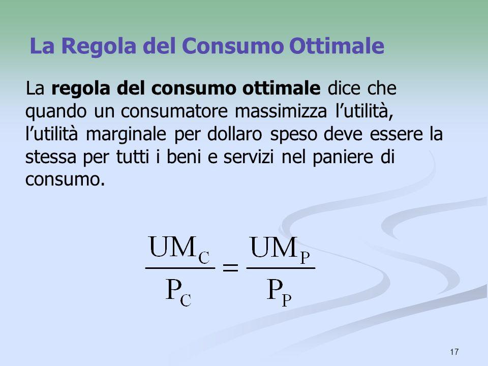 La Regola del Consumo Ottimale
