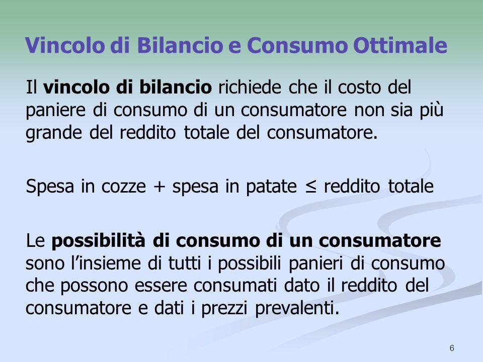 Vincolo di Bilancio e Consumo Ottimale