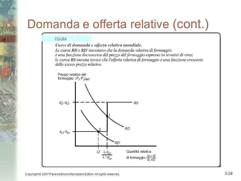 Domanda e offerta relative (cont.)