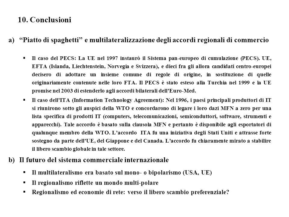 10. Conclusioni Piatto di spaghetti e multilateralizzazione degli accordi regionali di commercio.