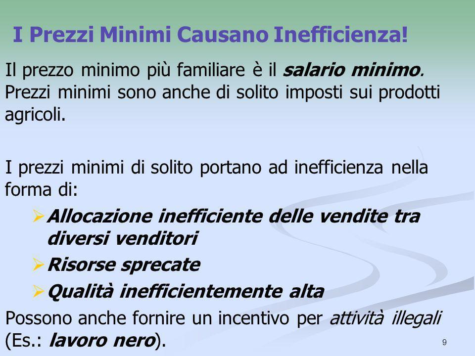 I Prezzi Minimi Causano Inefficienza!