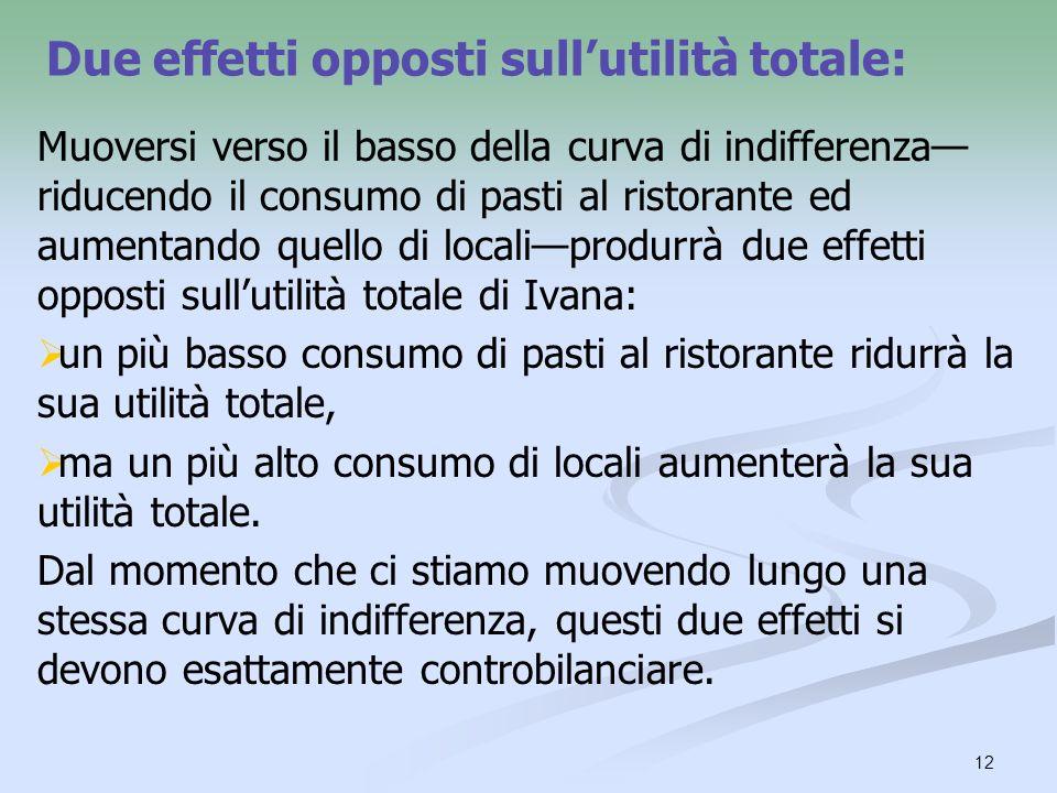 Due effetti opposti sull'utilità totale: