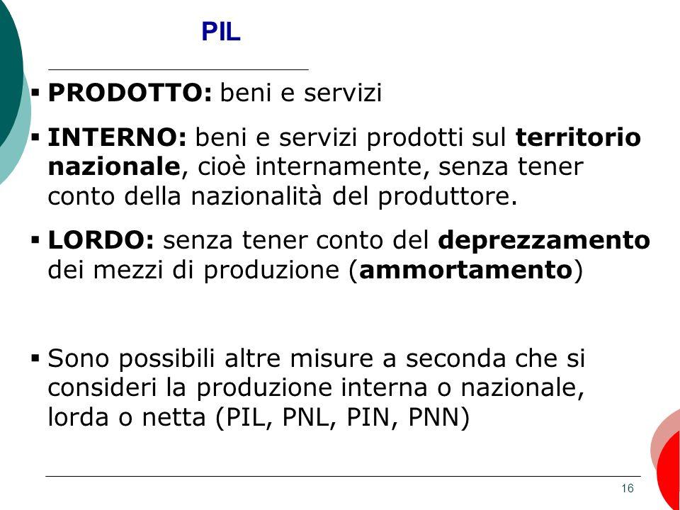 PIL PRODOTTO: beni e servizi