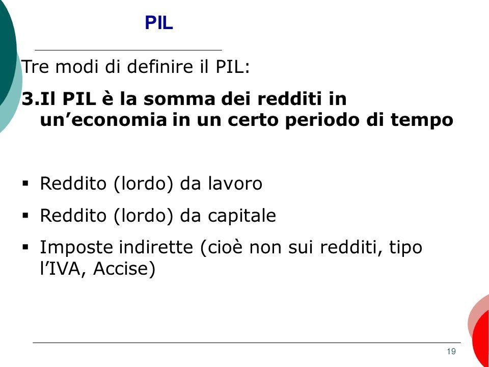PIL Tre modi di definire il PIL: