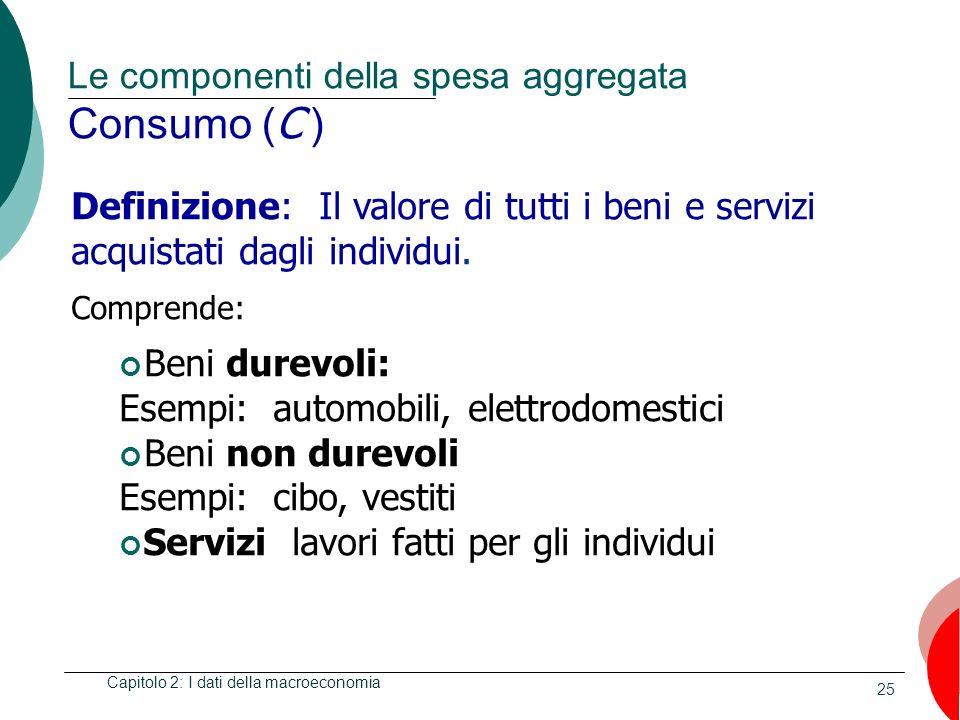 Le componenti della spesa aggregata Consumo (C )