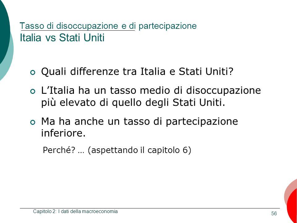 Tasso di disoccupazione e di partecipazione Italia vs Stati Uniti