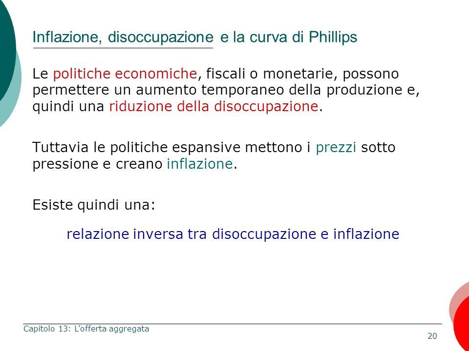 Inflazione, disoccupazione e la curva di Phillips